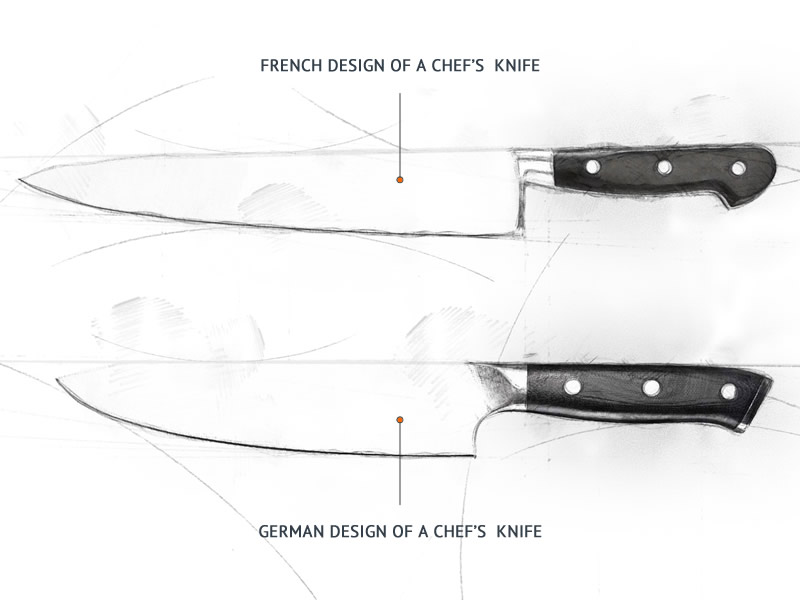 french-vs-german-chef-knife